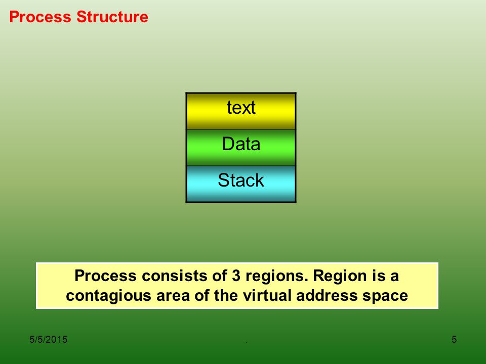 text Data Stack Process Structure