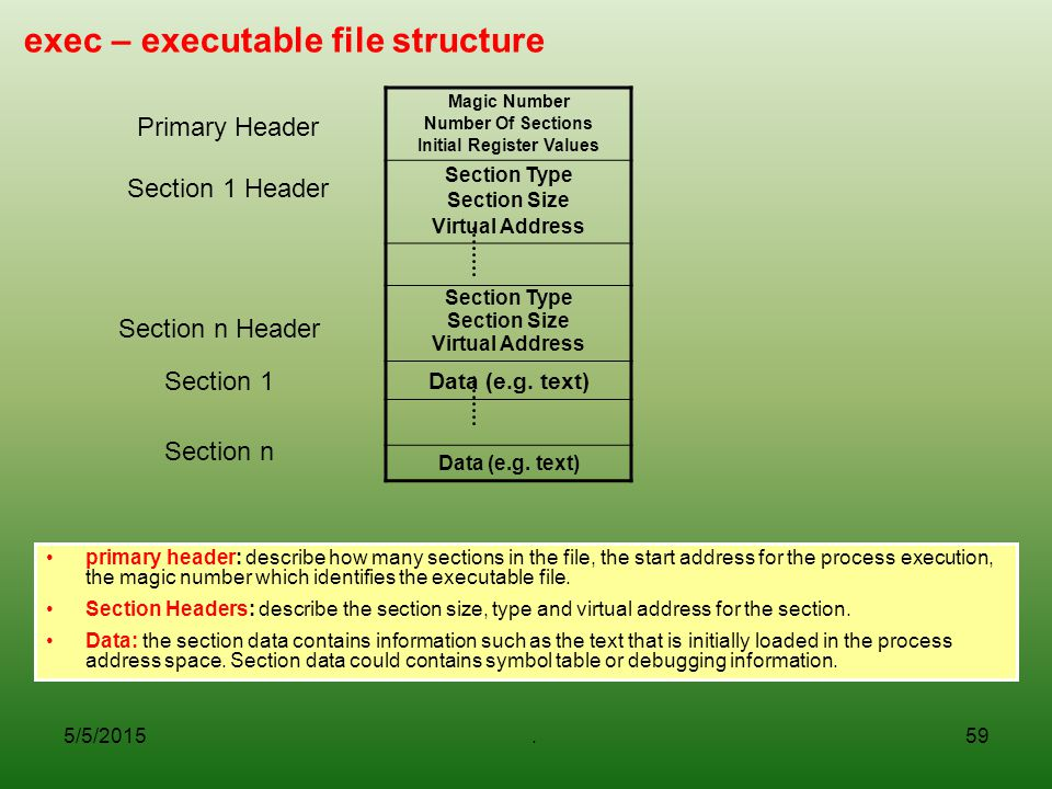 exec – executable file structure