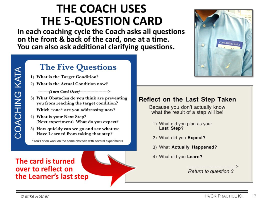 THE COACH USES THE 5-QUESTION CARD