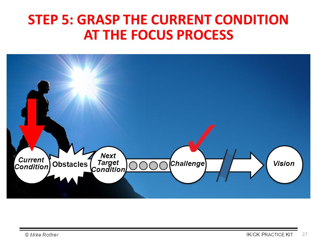 STEP 5: GRASP THE CURRENT CONDITION
