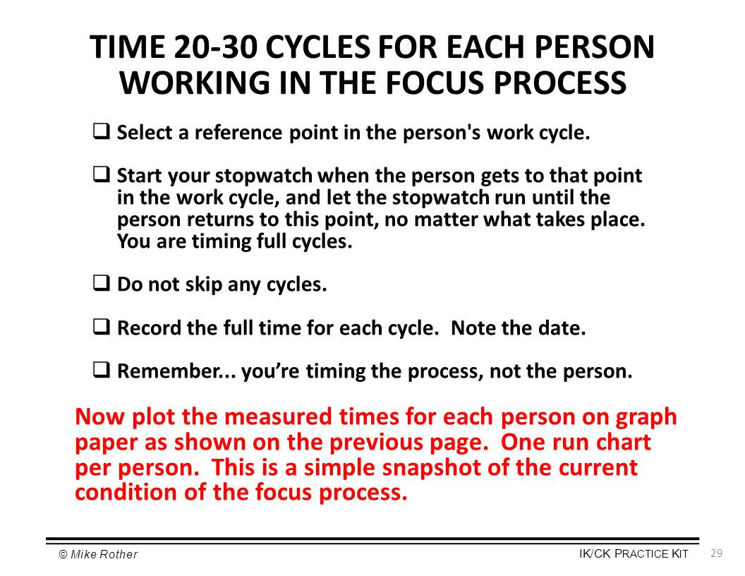 TIME 20-30 CYCLES FOR EACH PERSON WORKING IN THE FOCUS PROCESS