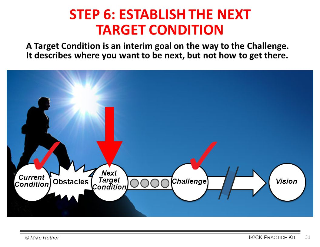 STEP 6: ESTABLISH THE NEXT