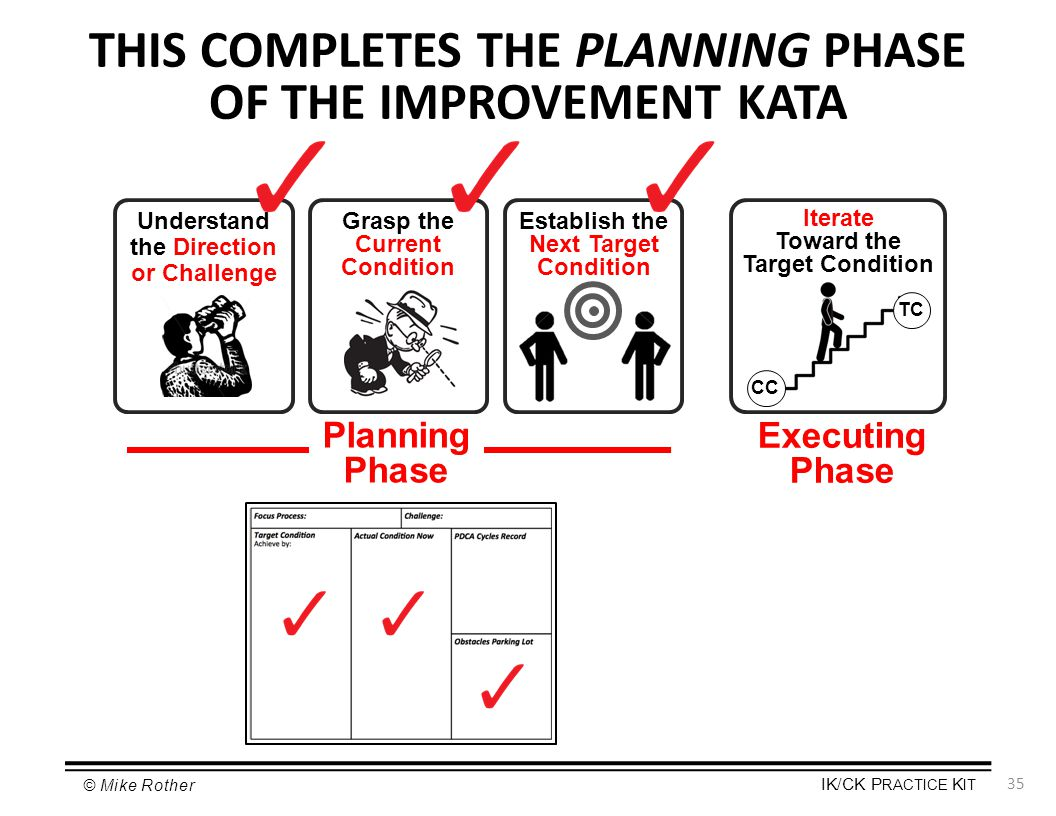 THIS COMPLETES THE PLANNING PHASE OF THE IMPROVEMENT KATA