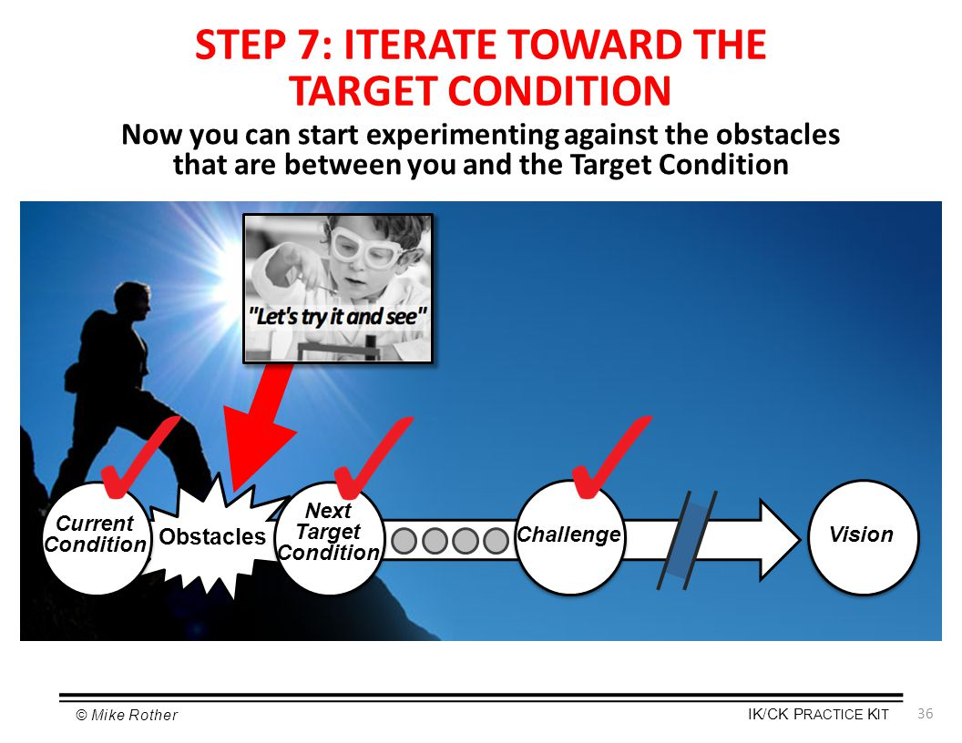 STEP 7: ITERATE TOWARD THE TARGET CONDITION