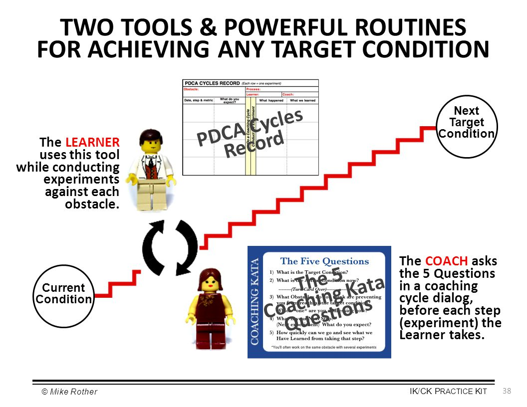 TWO TOOLS & POWERFUL ROUTINES FOR ACHIEVING ANY TARGET CONDITION