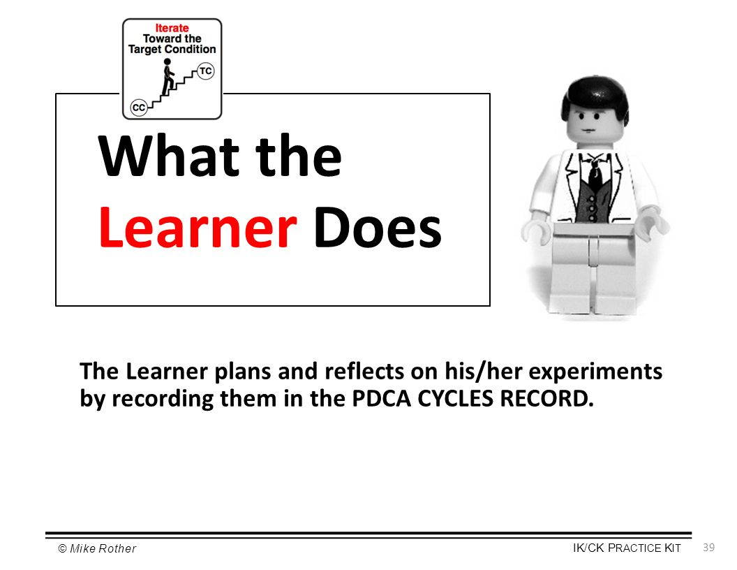 What the Learner Does The Learner plans and reflects on his/her experiments by recording them in the PDCA CYCLES RECORD.
