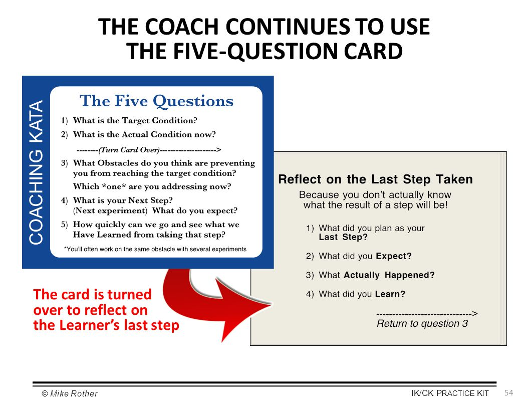 THE COACH CONTINUES TO USE THE FIVE-QUESTION CARD