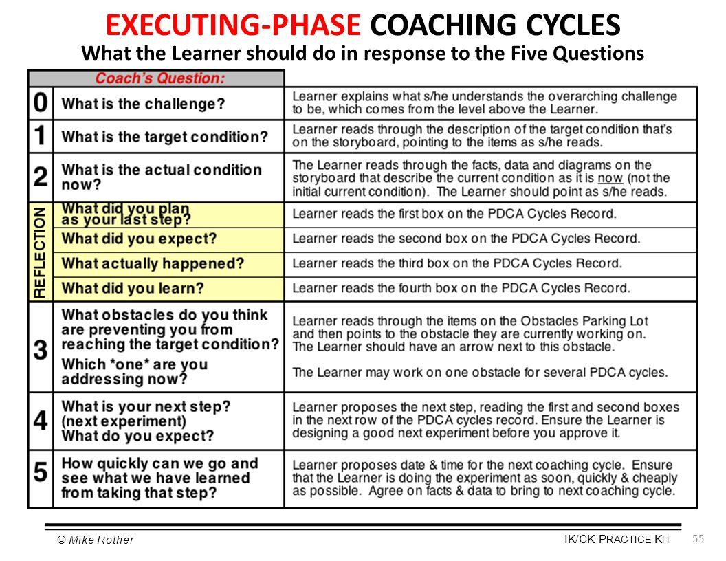 EXECUTING-PHASE COACHING CYCLES