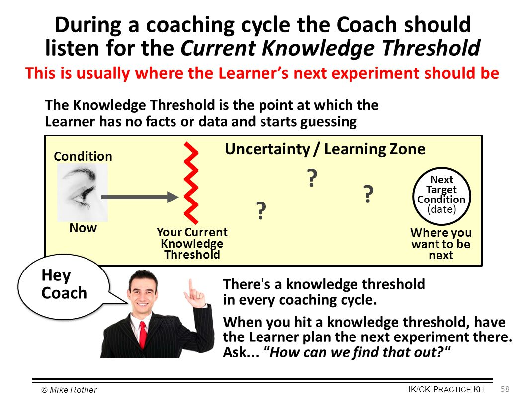 During a coaching cycle the Coach should