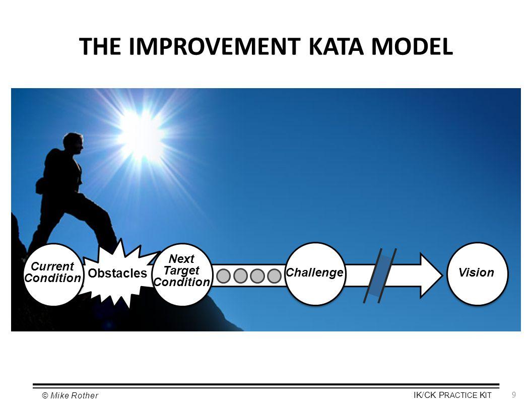 THE IMPROVEMENT KATA MODEL
