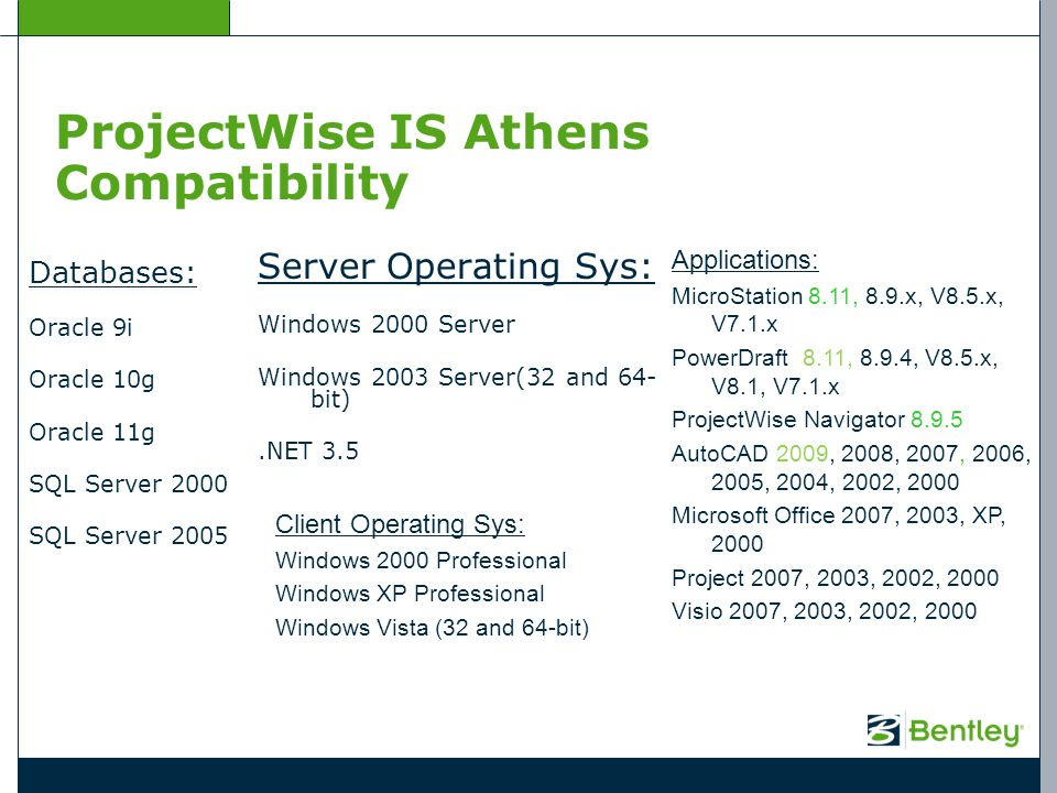 ProjectWise IS Athens Compatibility