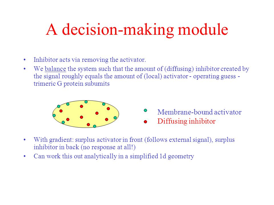A decision-making module