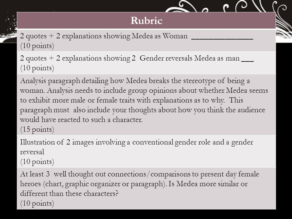 Rubric 2 quotes + 2 explanations showing Medea as Woman _______________. (10 points)