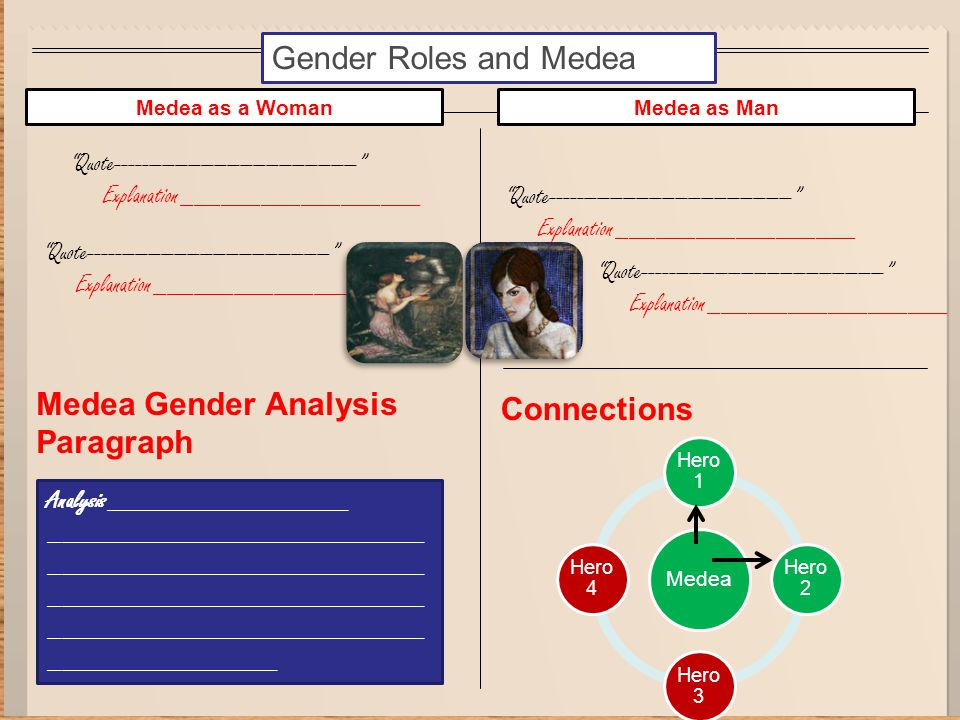 Medea Gender Analysis Paragraph