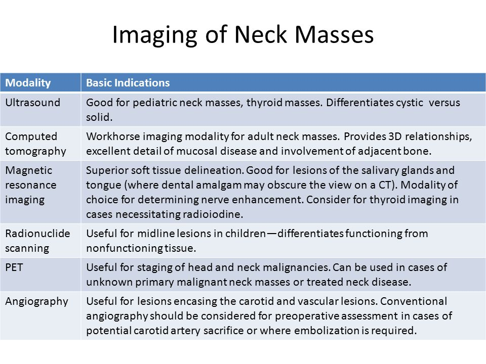 Imaging of Neck Masses Modality Basic Indications Ultrasound