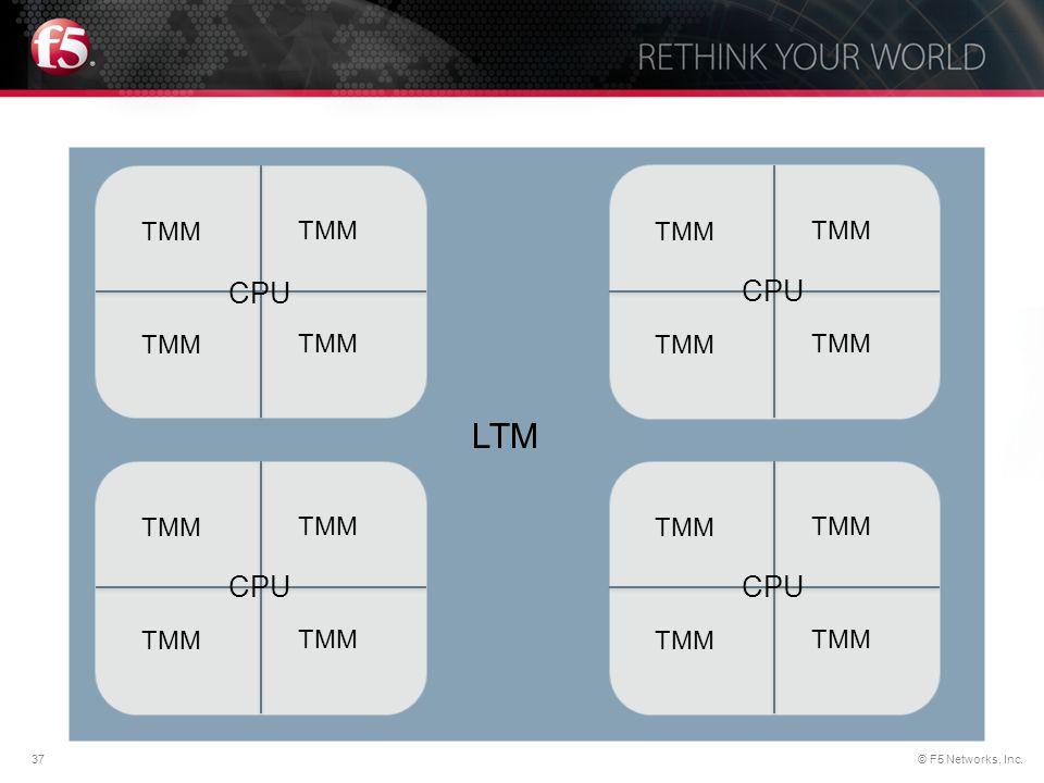 LTM CPU CPU CPU CPU TMM TMM TMM TMM TMM TMM TMM TMM TMM TMM TMM TMM