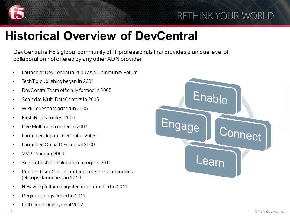 Historical Overview of DevCentral