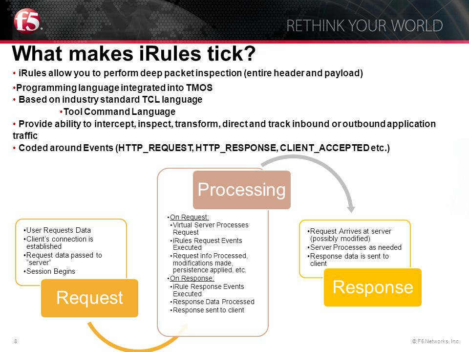 What makes iRules tick Processing Response Request
