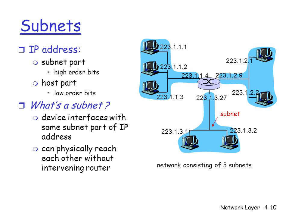 network consisting of 3 subnets