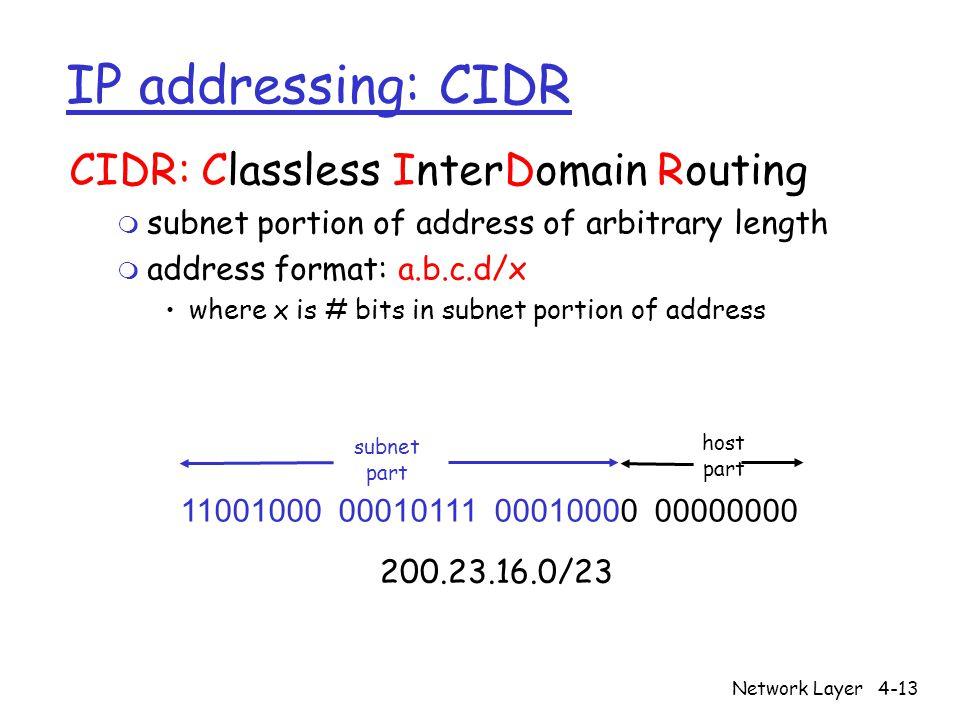 IP addressing: CIDR CIDR: Classless InterDomain Routing