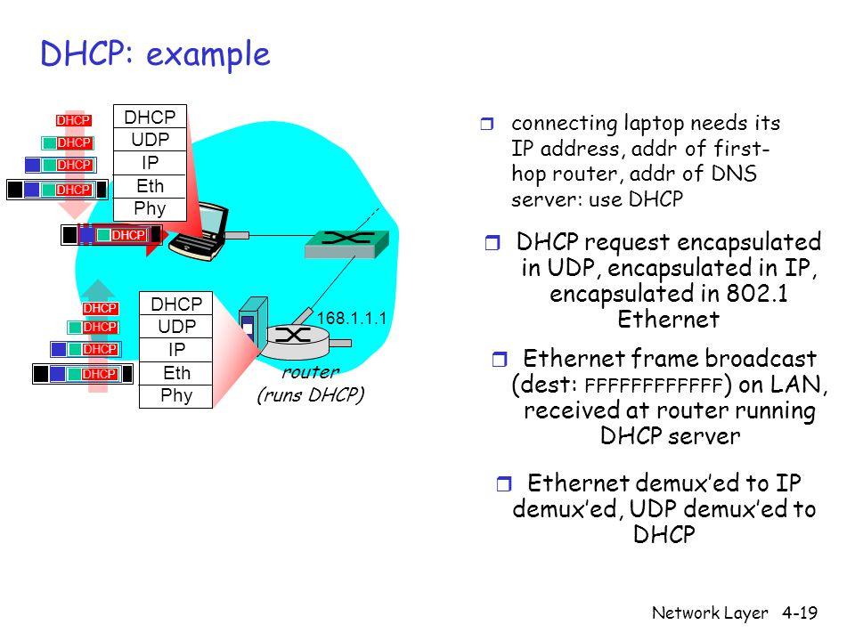 Ethernet demux'ed to IP demux'ed, UDP demux'ed to DHCP