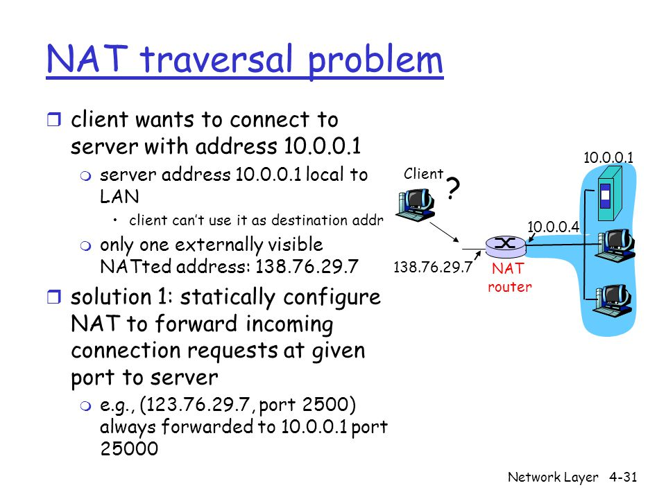 NAT traversal problem client wants to connect to server with address 10.0.0.1. server address 10.0.0.1 local to LAN.