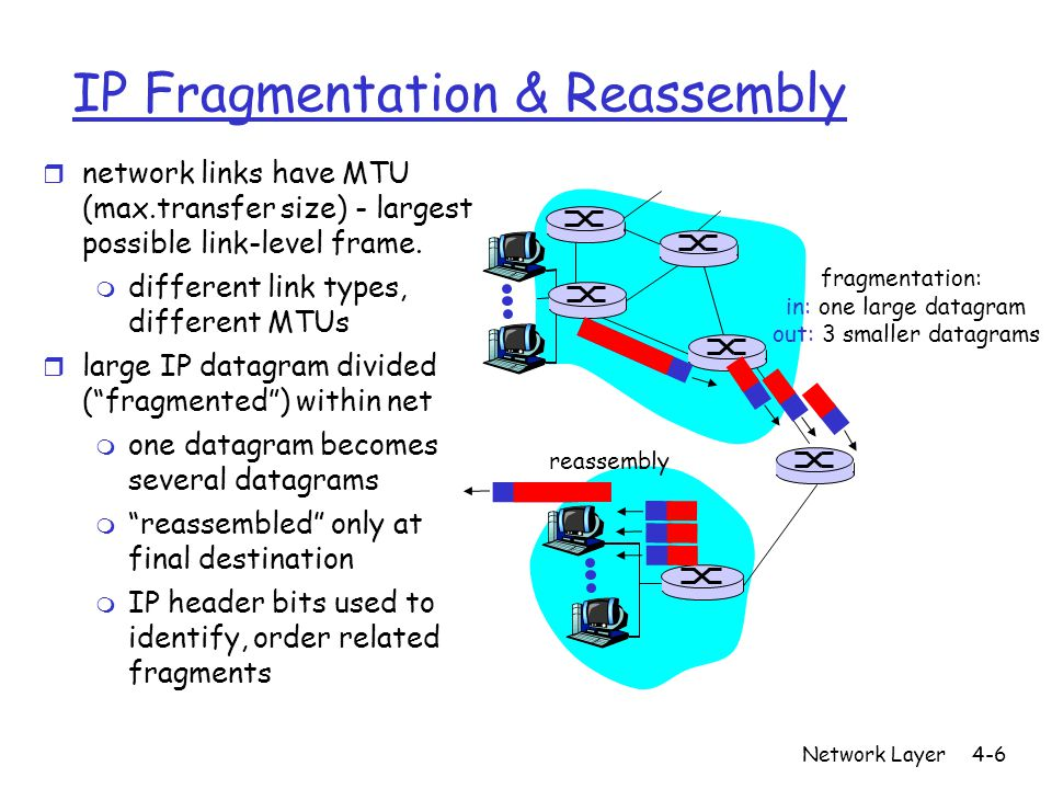 IP Fragmentation & Reassembly