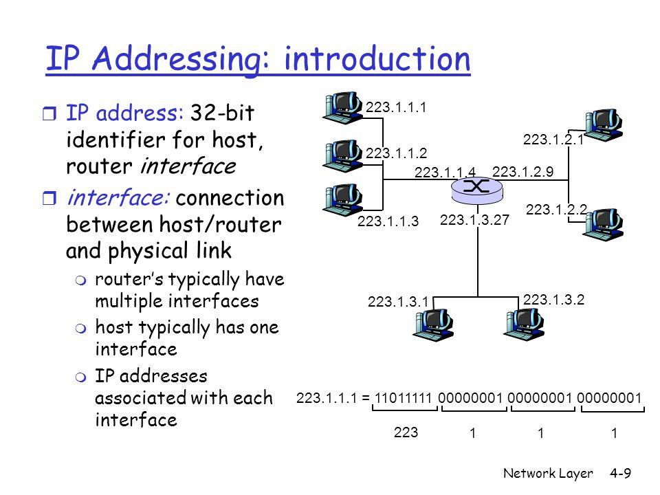 IP Addressing: introduction