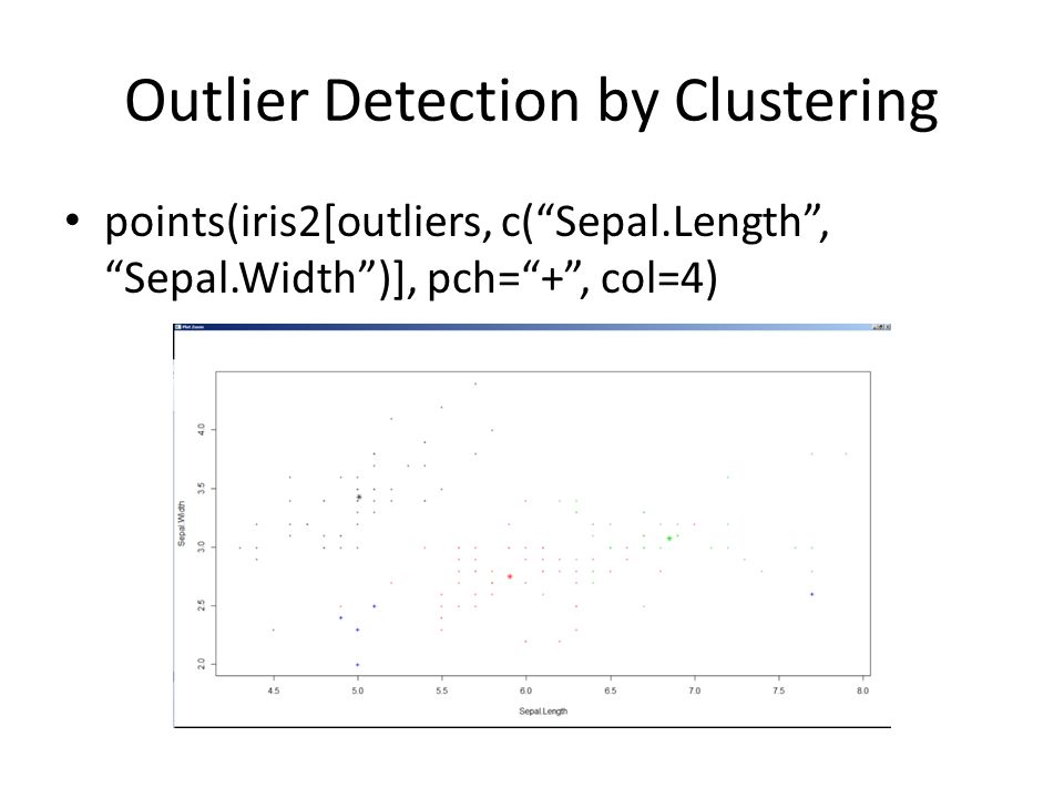 Outlier Detection by Clustering