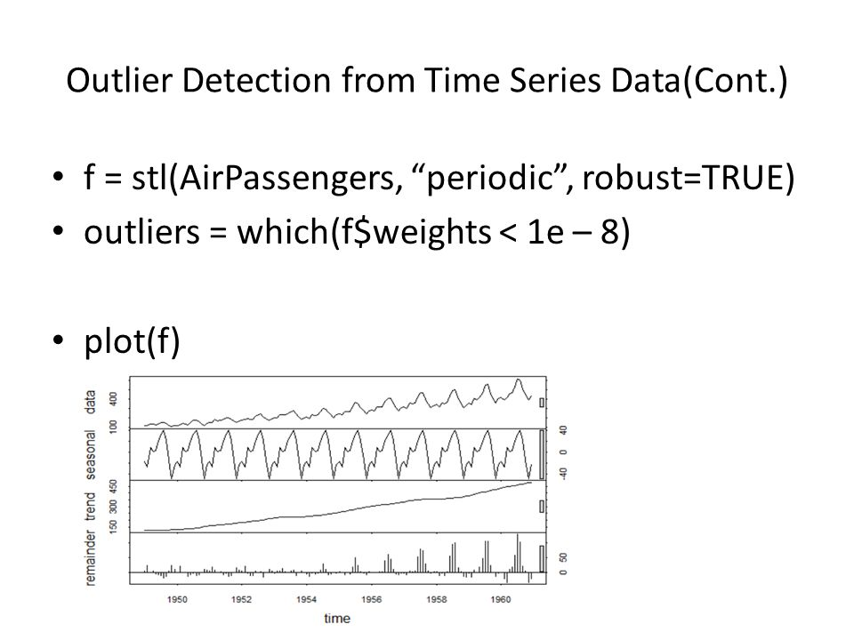 Outlier Detection from Time Series Data(Cont.)