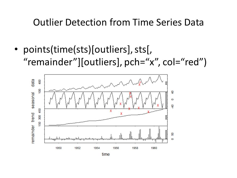 Outlier Detection from Time Series Data