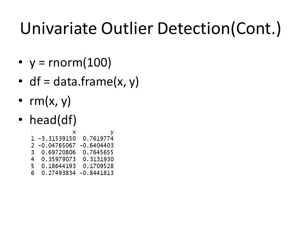 Univariate Outlier Detection(Cont.)
