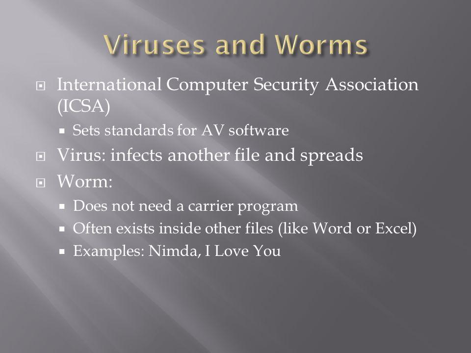 Viruses and Worms International Computer Security Association (ICSA)