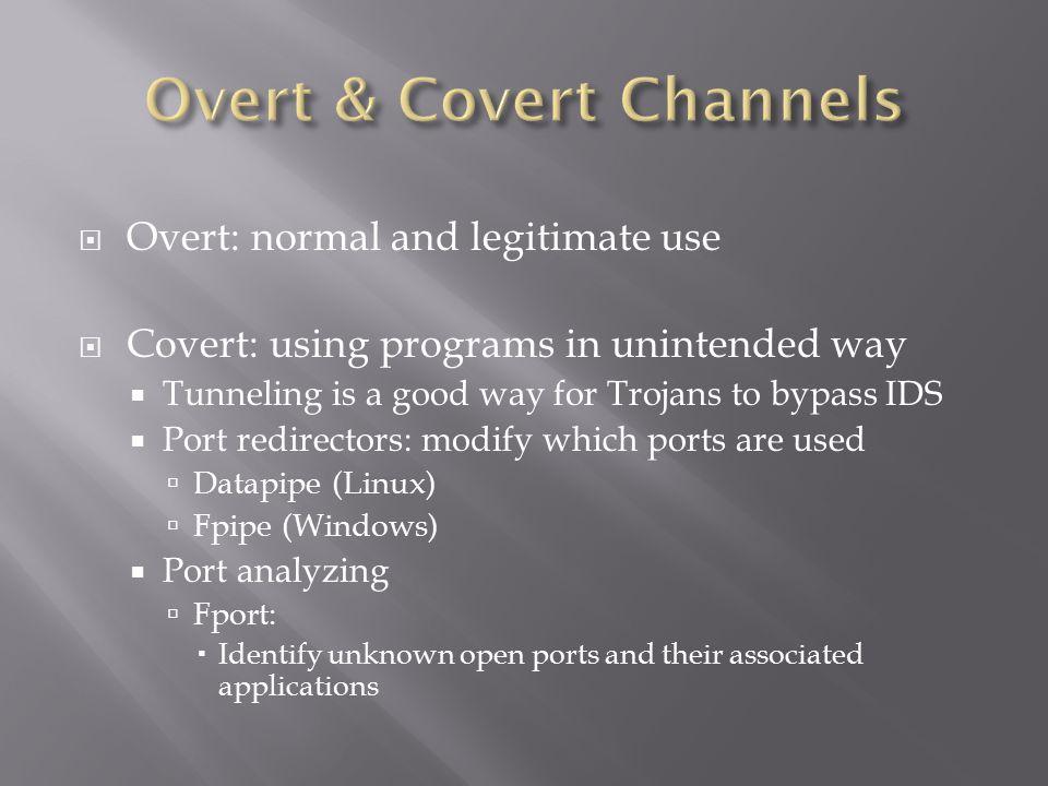Overt & Covert Channels