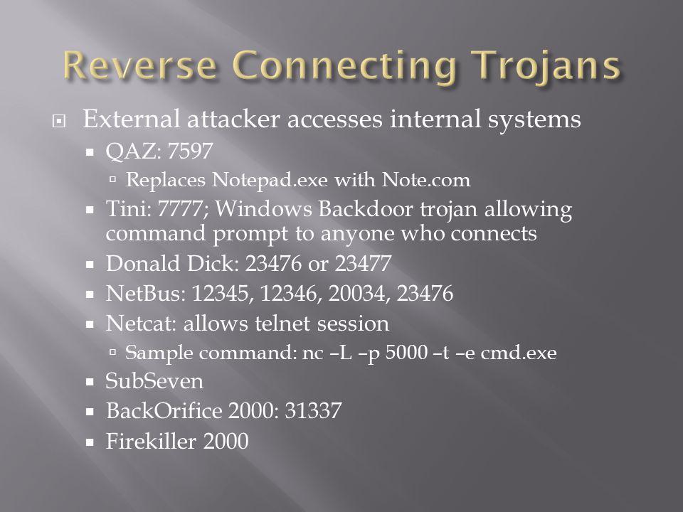 Reverse Connecting Trojans