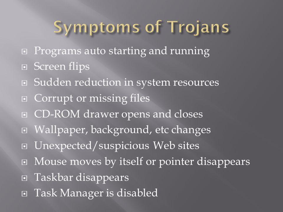 Symptoms of Trojans Programs auto starting and running Screen flips