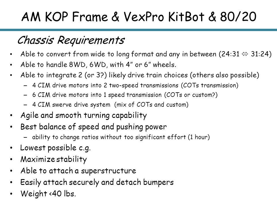 AM KOP Frame & VexPro KitBot & 80/20