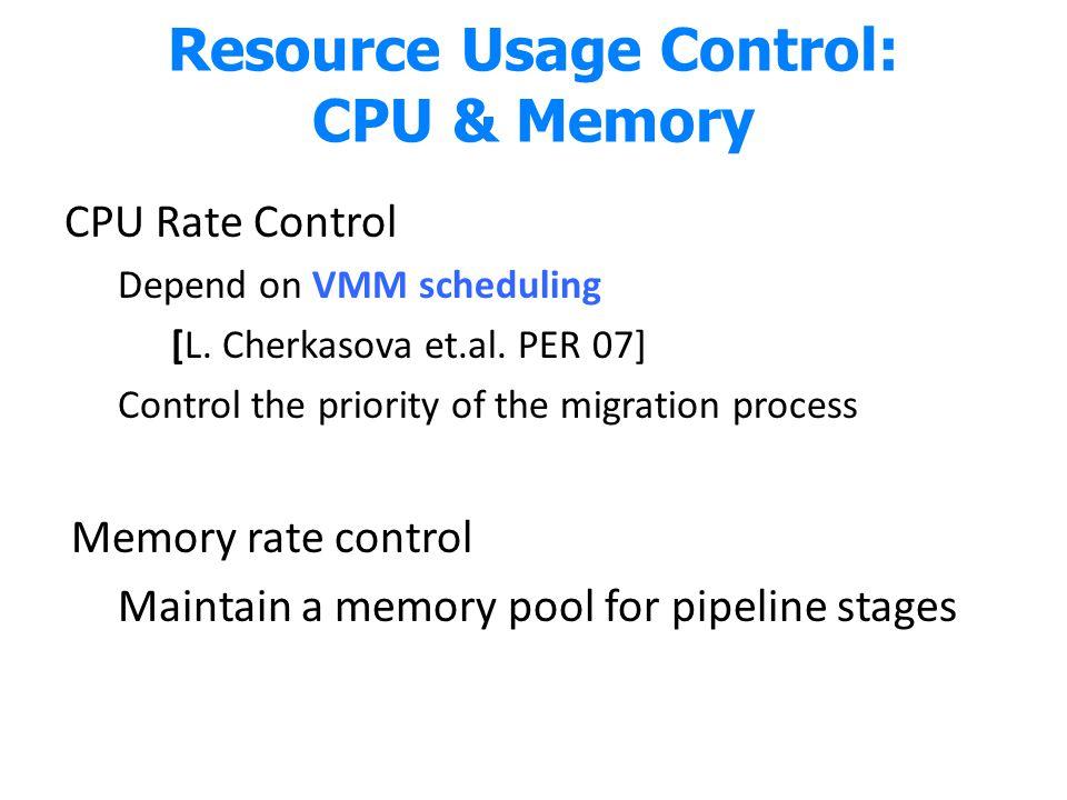 Resource Usage Control: CPU & Memory