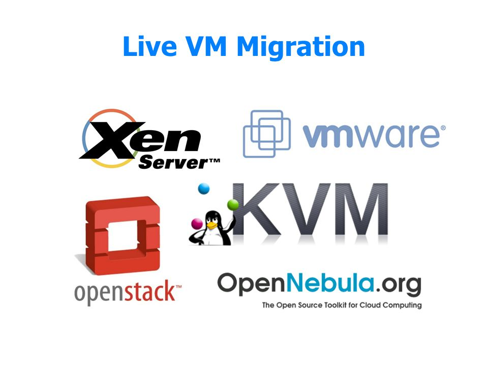 Live VM Migration Live VM migration is one of the major primitive operations to manage virtualized cloud platforms.