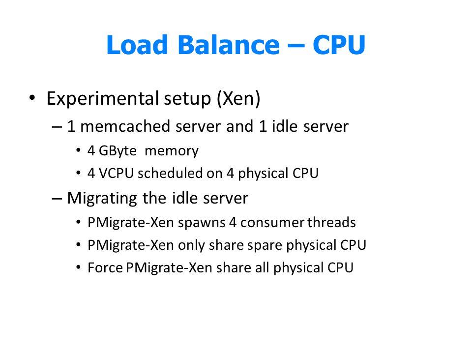 Load Balance – CPU Experimental setup (Xen)