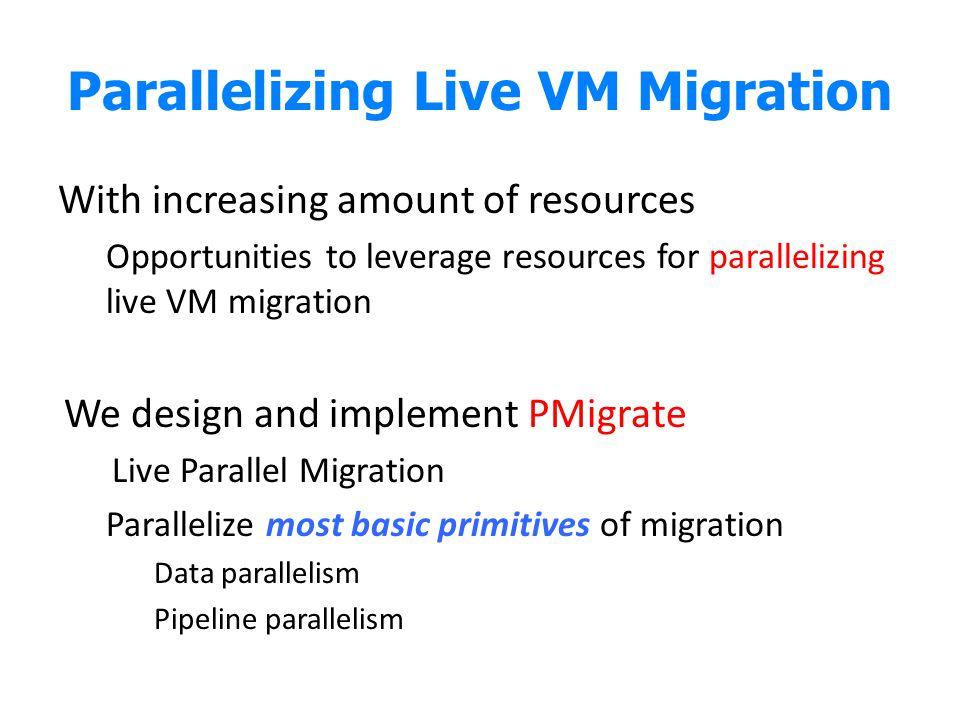 Parallelizing Live VM Migration