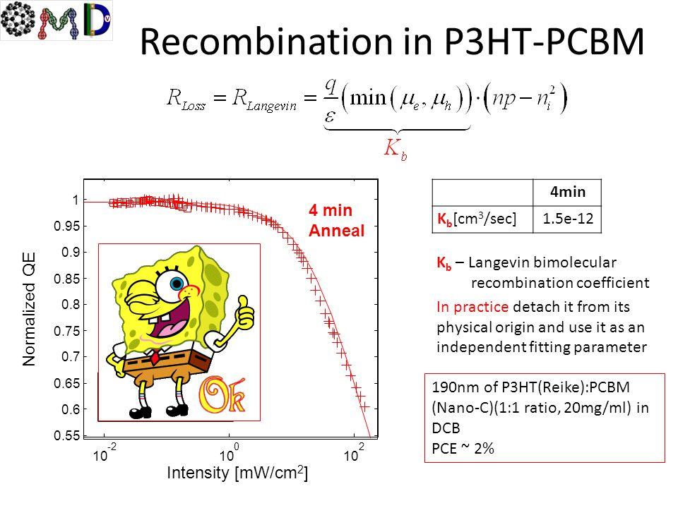 Recombination in P3HT-PCBM
