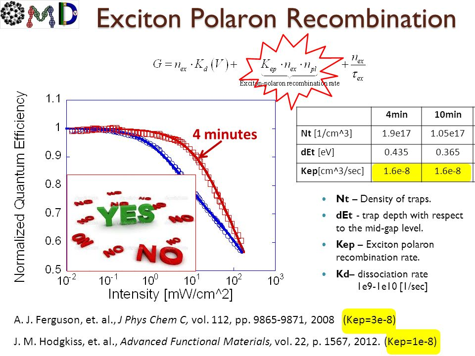 Exciton Polaron Recombination