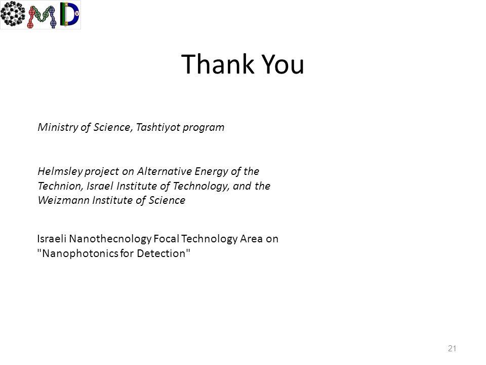 Thank You Ministry of Science, Tashtiyot program