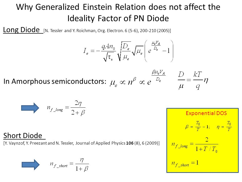 Why Generalized Einstein Relation does not affect the Ideality Factor of PN Diode