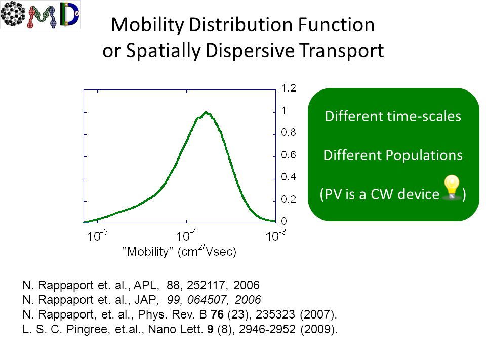 Mobility Distribution Function or Spatially Dispersive Transport