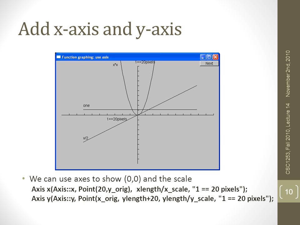 Add x-axis and y-axis We can use axes to show (0,0) and the scale