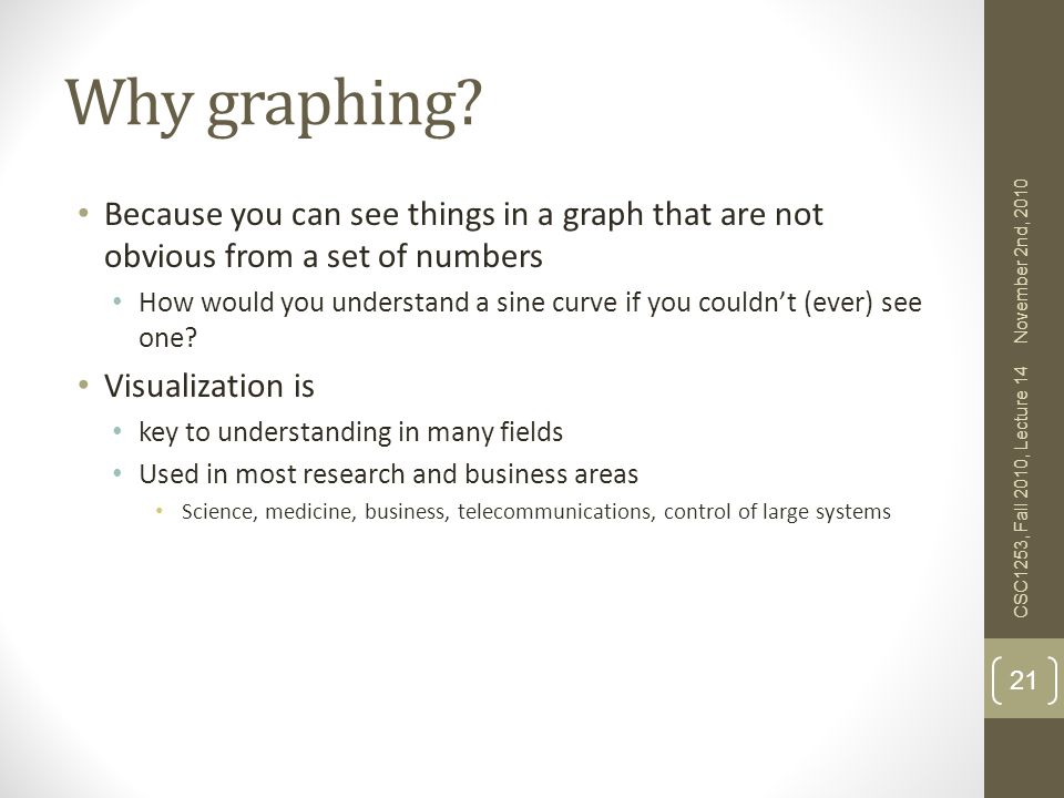 Why graphing Because you can see things in a graph that are not obvious from a set of numbers.