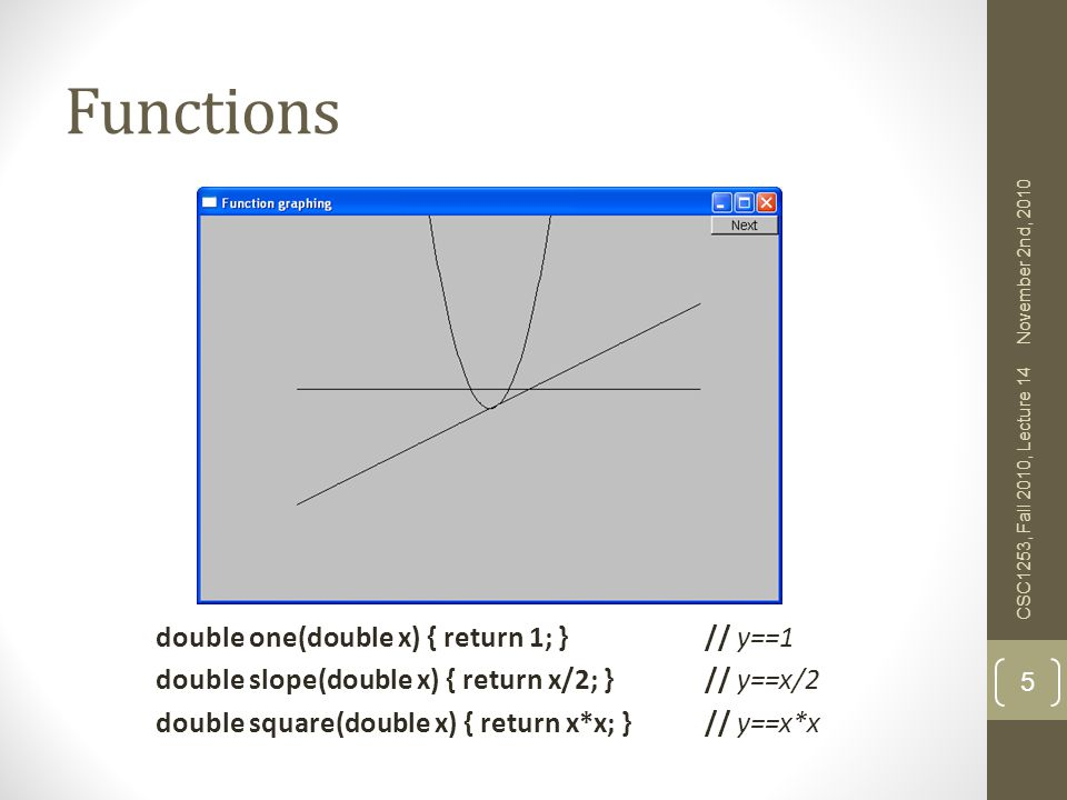 Functions double one(double x) { return 1; } // y==1