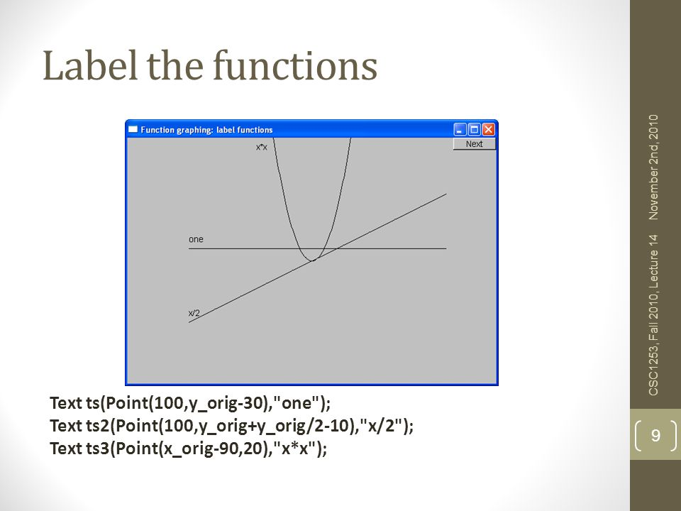 Label the functions Text ts(Point(100,y_orig-30), one );